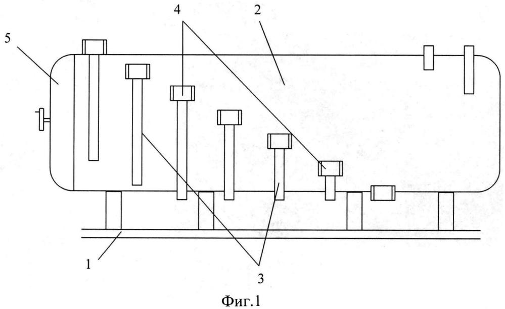 Свч - сушильная камера с кольцевыми волноводами