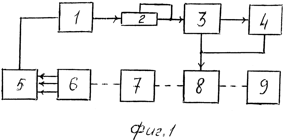 Устройство электромеханического управления