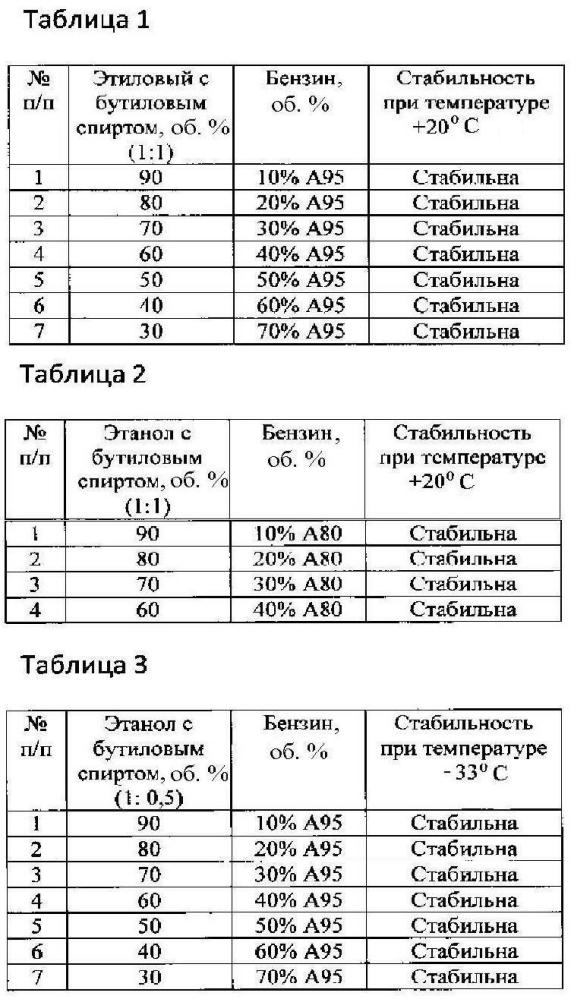 Способ получения топливной композиции