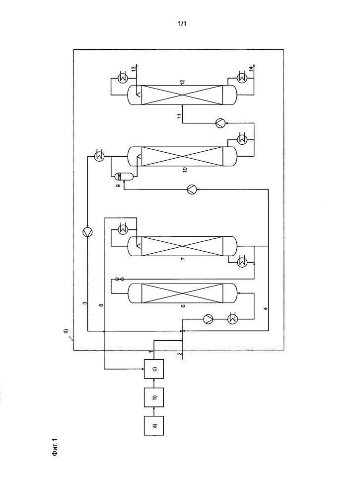 Способ получения метакриловой кислоты