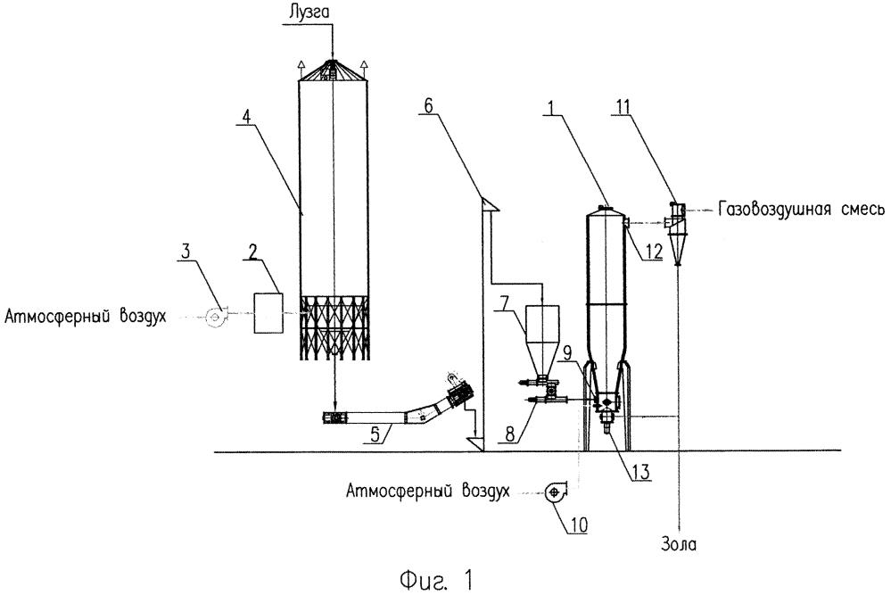 Установка для газификации рисовой лузги