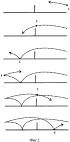 Способ синхронизации ритмовой структуры технических действий теннисиста с ритмовой структурой траектории движения мяча