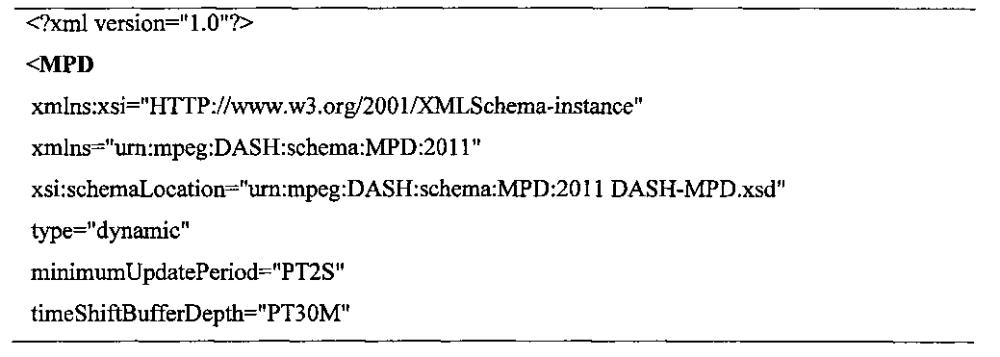 Наследование параметров унифицированного идентификатора ресурса (uri)