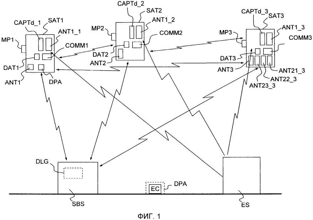 Система определения географического местоположения передатчика радиосигналов, расположенного на поверхности земли