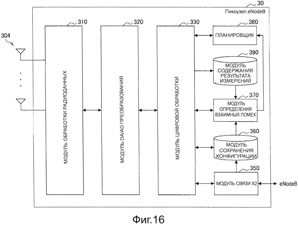 Устройство управления связью, способ связи, оконечное устройство связи и программа