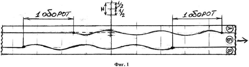 Устройство и способ изготовления спирального криволинейного воздуховода