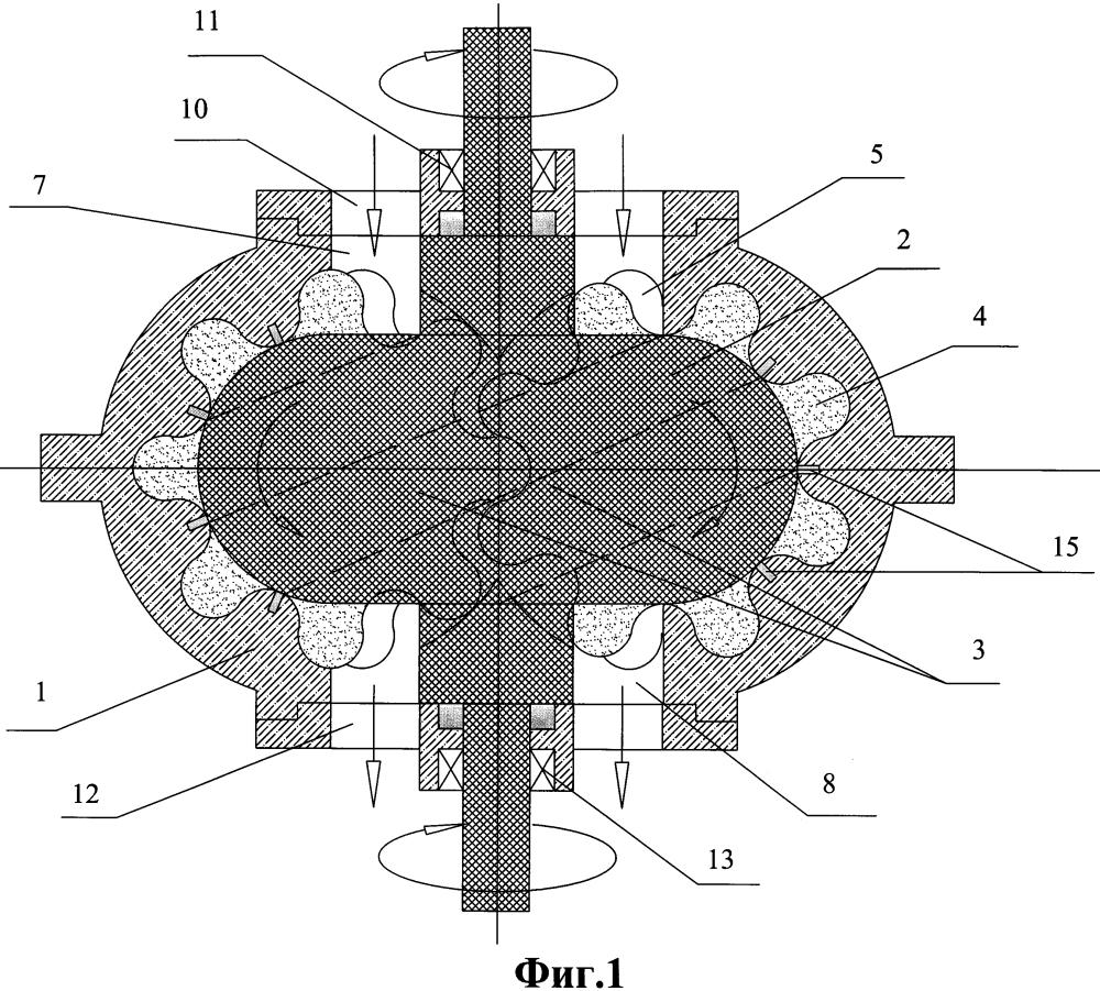 Многокамерный роторный насос