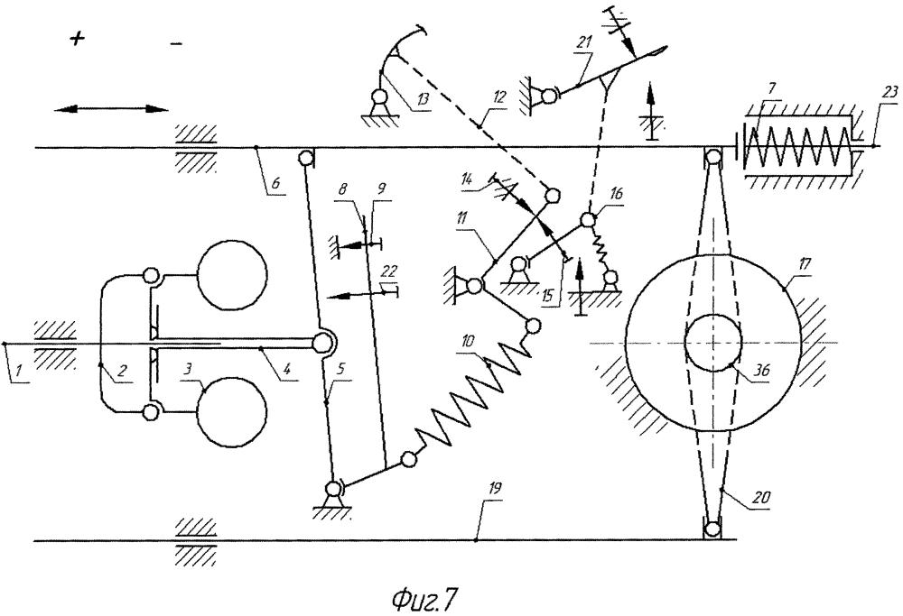 Электронно-механический регулятор частоты вращения транспортного дизеля