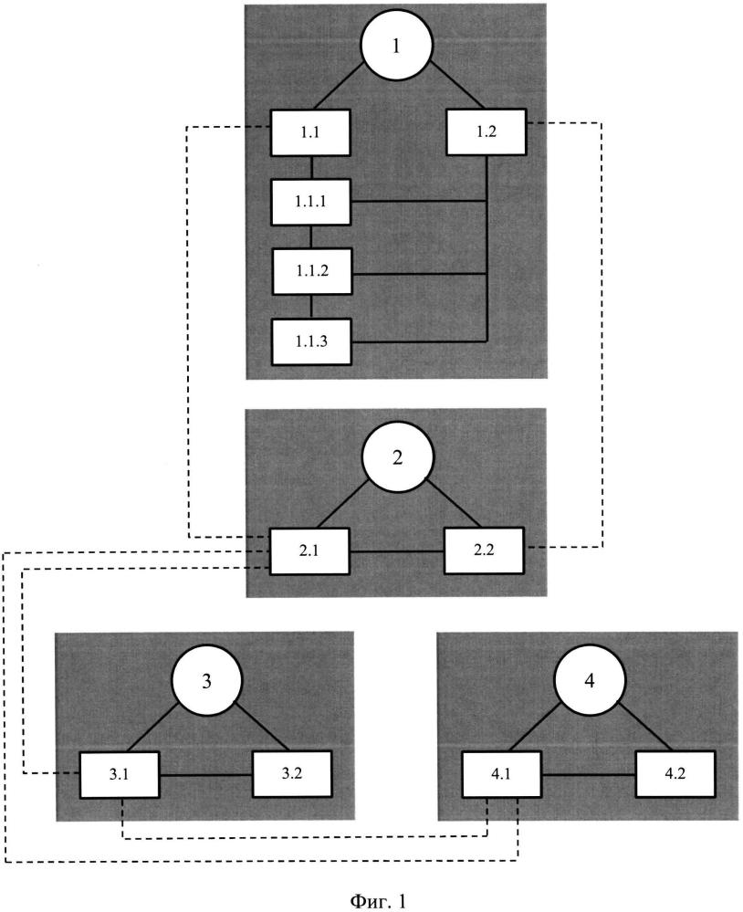 Система формирования заказов на поставку изделий