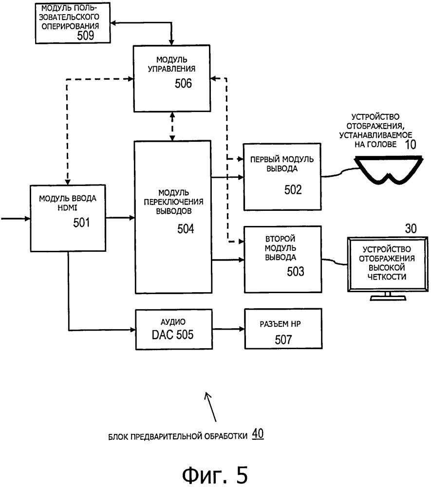 Система отображения, устройство отображения и устройство ретрансляции