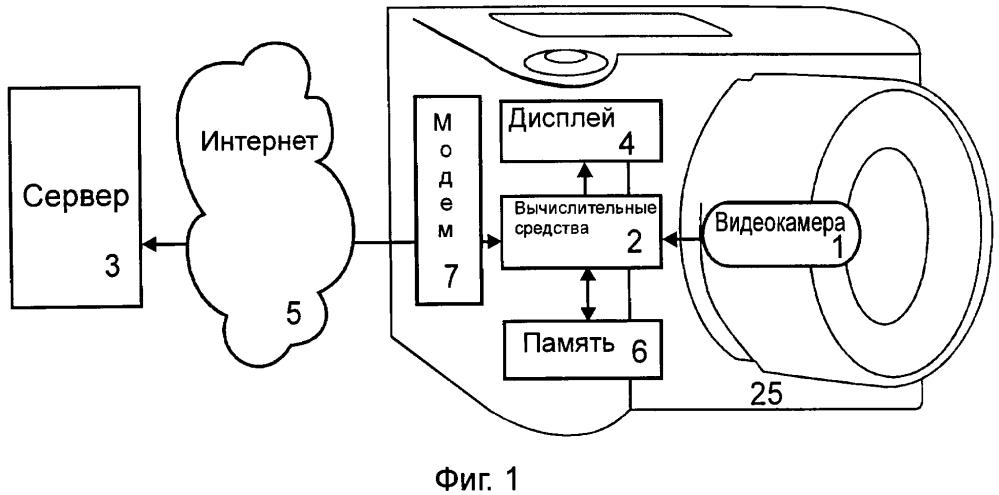 Способ визуализации объекта