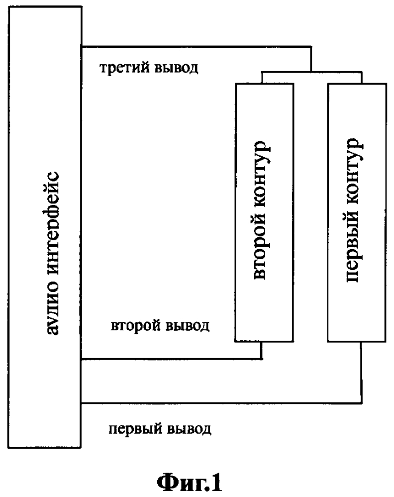 Способ, устройство и инструмент электронной подписи для использования в согласовании с аудиоинтерфейсом мобильного терминала