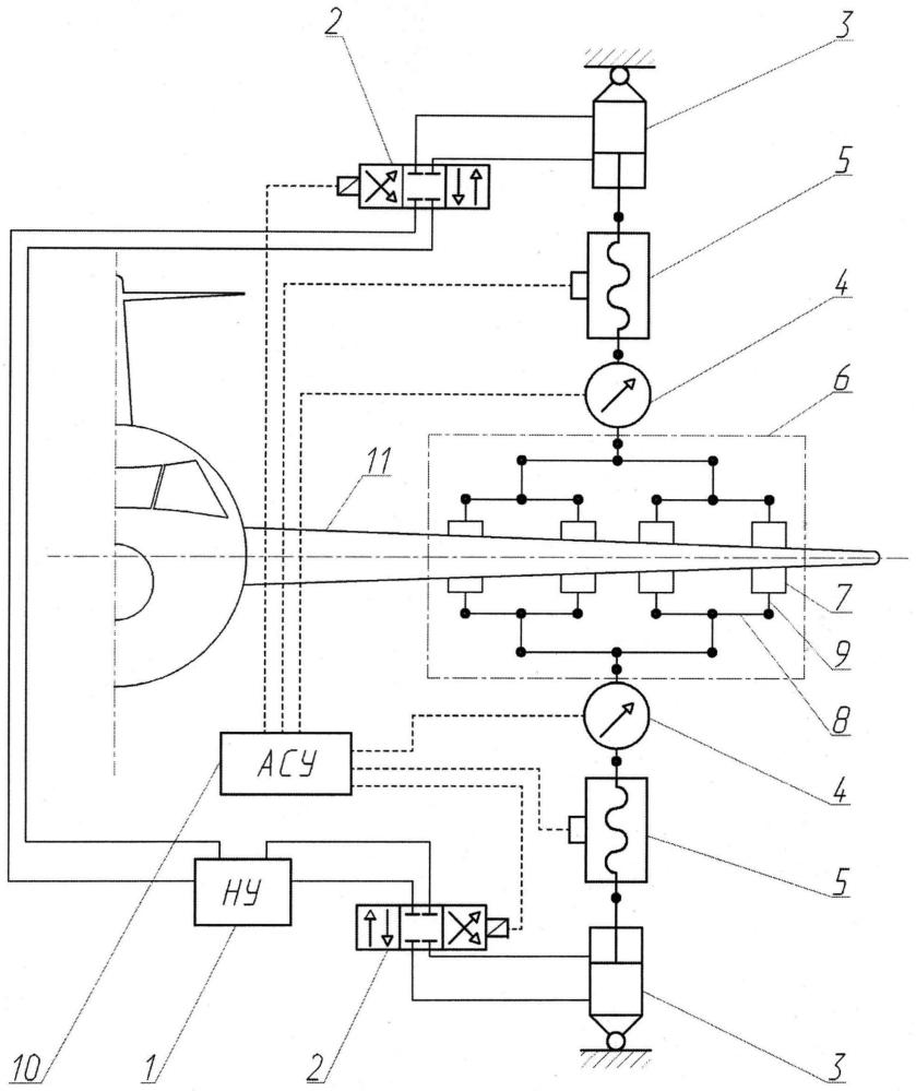 Гидросистема стенда