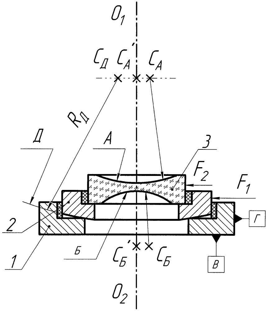 Способ автоматизированной юстировки линзы в оправе и оправа для его осуществления