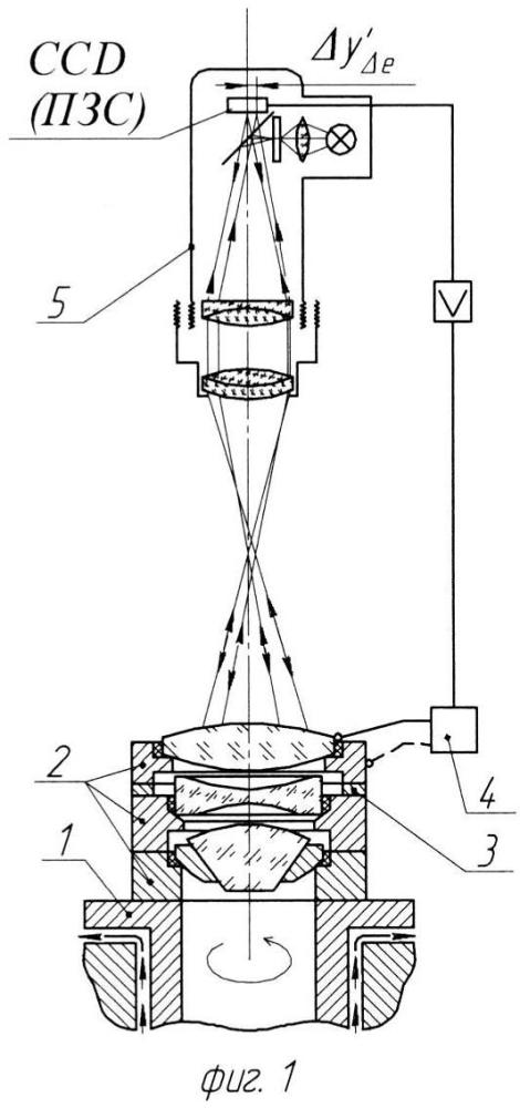 Способ центрировки линз объектива штабельной конструкции и оправы линз для его осуществления