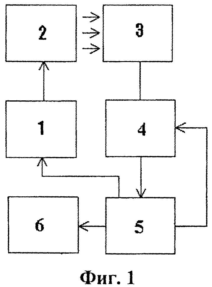 Способ и устройство для возбуждения и детектирования ядерного магнитного и квадрупольного резонансов