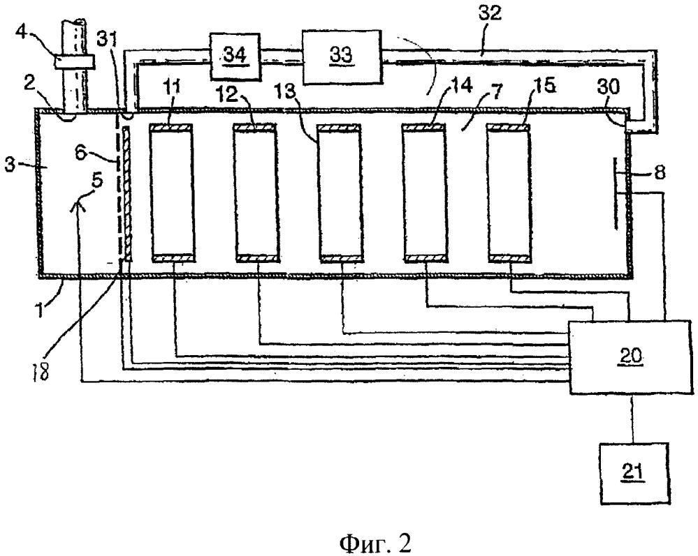 Комбинированный ионный затвор и модификатор