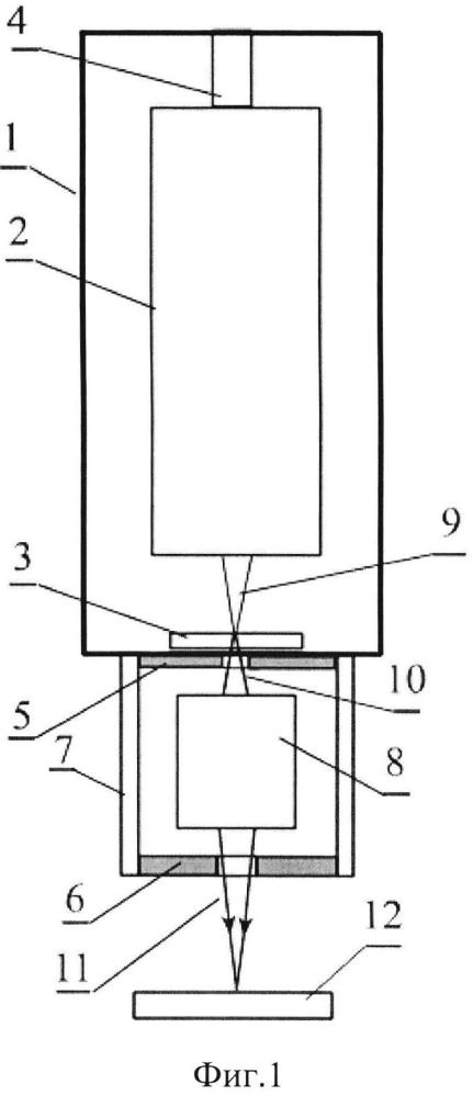 Рентгеновский источник с оптической индикацией