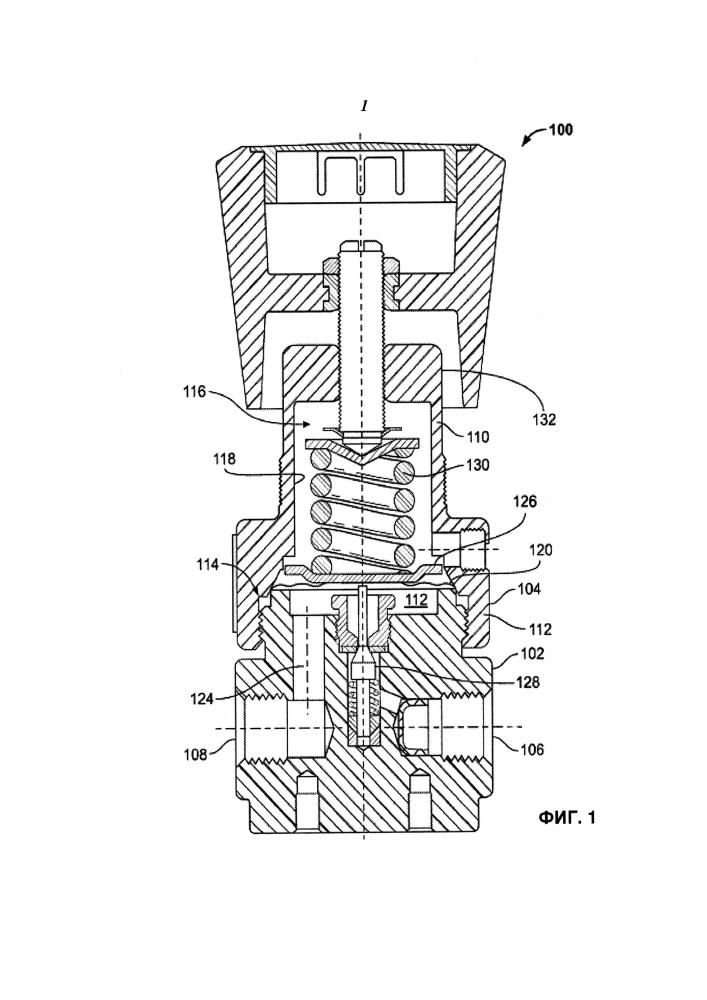 Устройство крышки для использования с регуляторами расхода текучей среды