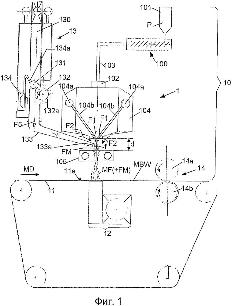 Способ и устройство для формования волокон, в частности, для изготовления волокносодержащего нетканого материала