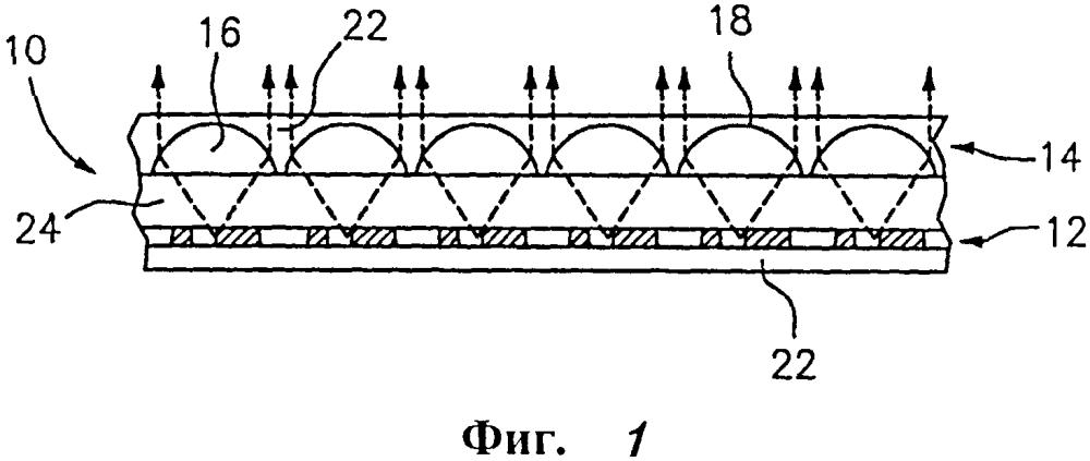 Оптическая система, демонстрирующая повышенную устойчивость к внешнему воздействию, отрицательно влияющему на оптические свойства