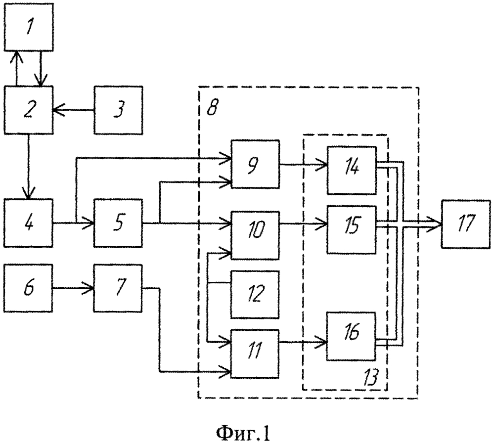Способ бесконтактного определения технического состояния зубчатых колес и устройство для его реализации