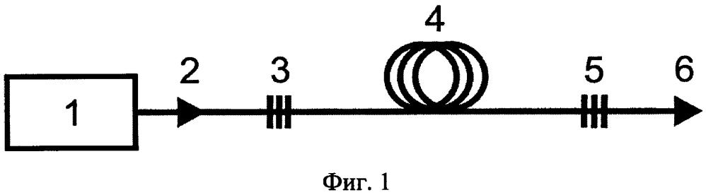 Синхронно-накачиваемый рамановский полностью волоконный импульсный лазер на основе кварцевого оптоволокна, легированного оксидом фосфора