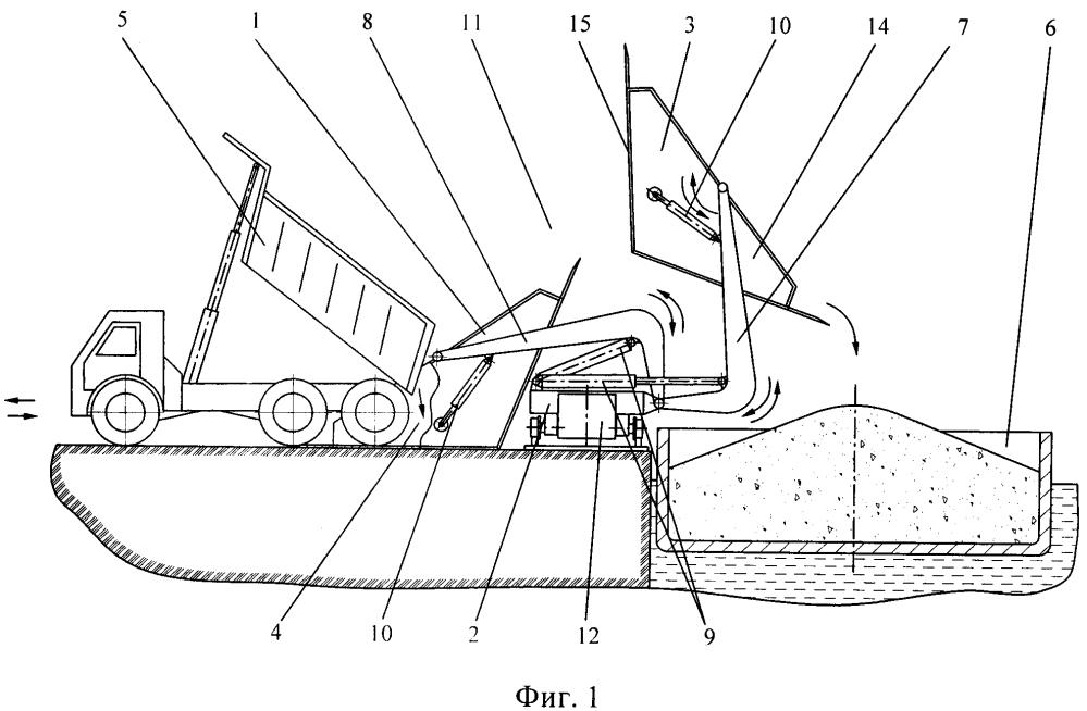 Способ погрузки сыпучих материалов в трюмы судна