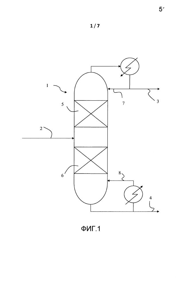 Секция подачи сырья разделительной колонны