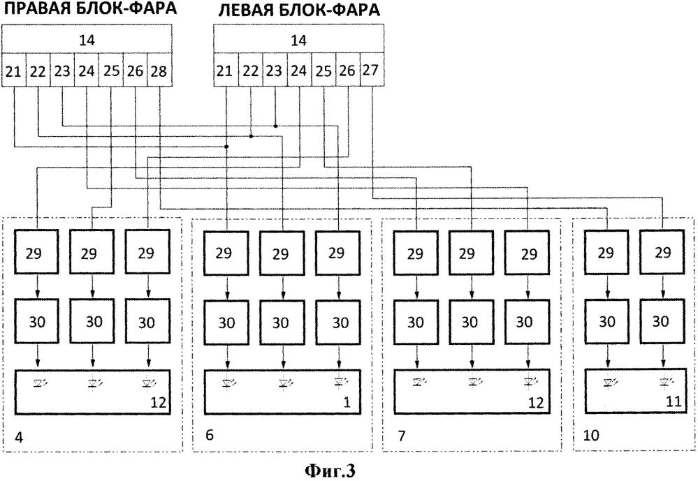 Комбинированная блок-фара для бронированных машин и машин повышенной защищенности
