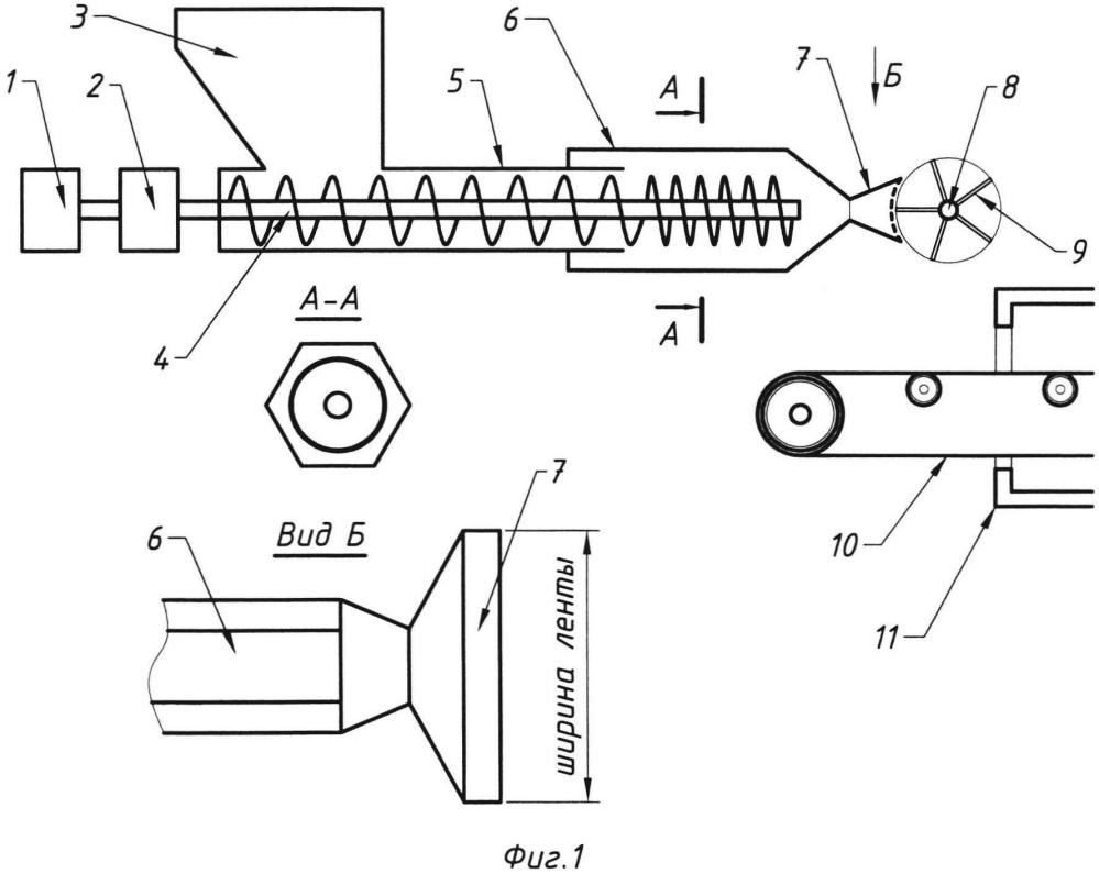 Способ гранулирования активированных торфогуматов, установка гранулирования для реализации способа и получаемый активированный торфогумат