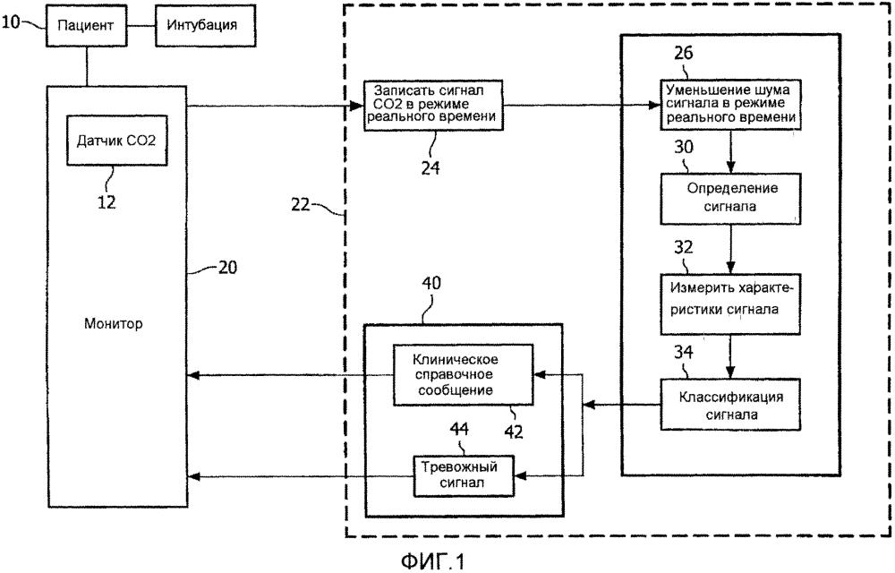 Индикатор состояния проверки воздуховода в режиме реального времени