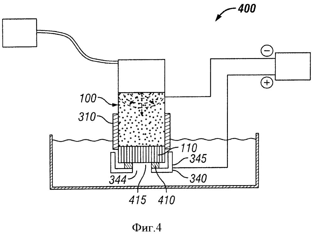 Электрохимическое удаление катализатора из сверхтвердых материалов с помощью ультразвука
