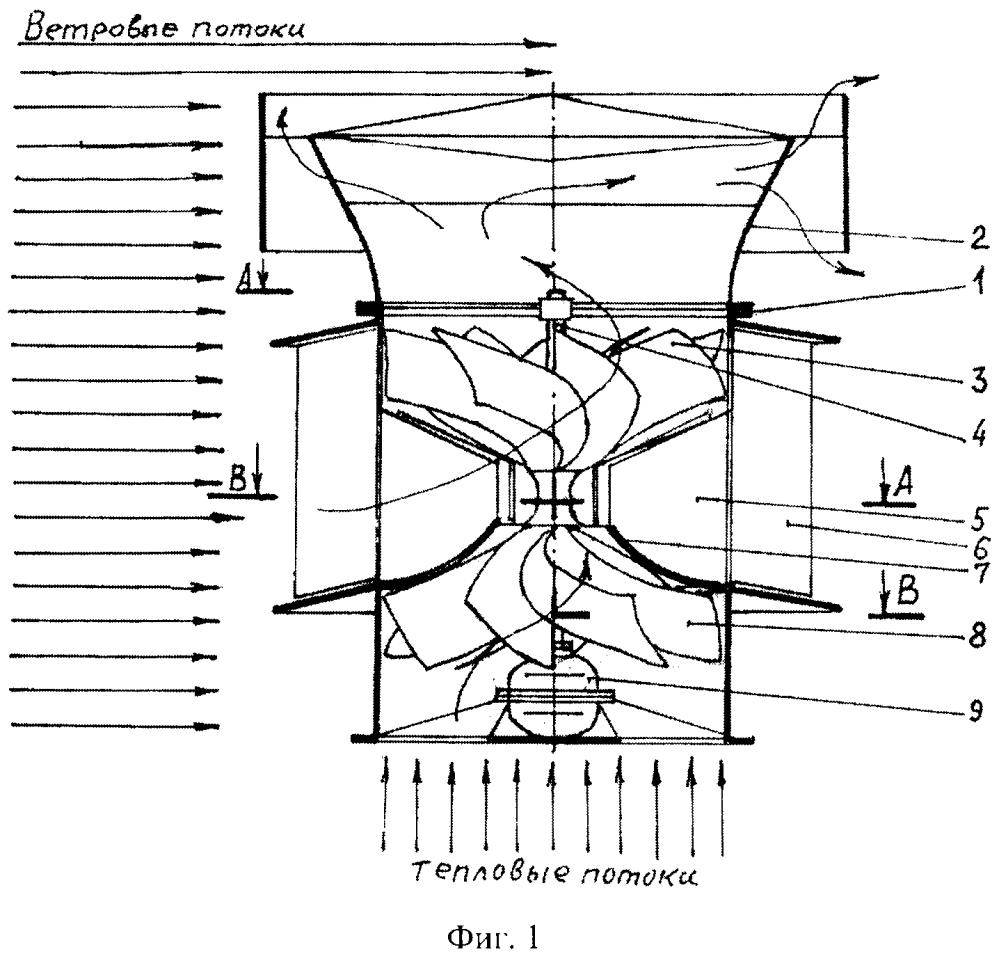 Ветровентиляторная установка