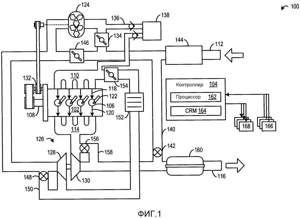 Способ подачи разрежения в двигатель (варианты), двигатель и способ для двигателя