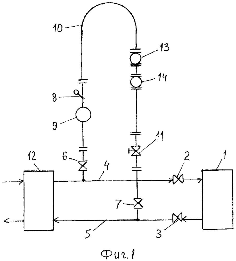 Способ калибровки измерительных систем узлов учета тепловой энергии и поверки счетчиков жидкости и устройство для его осуществления