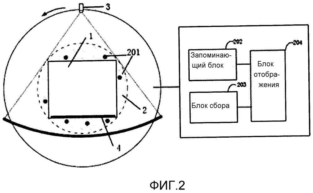 Способ калибровки компьютерно-томографического изображения, устройство и система компьютерной томографии