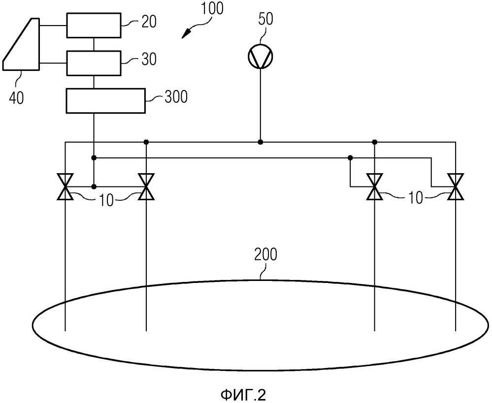 Способ, управляющее устройство и система хранения природного газа для автоматизированного управления несколькими проточными устройствами
