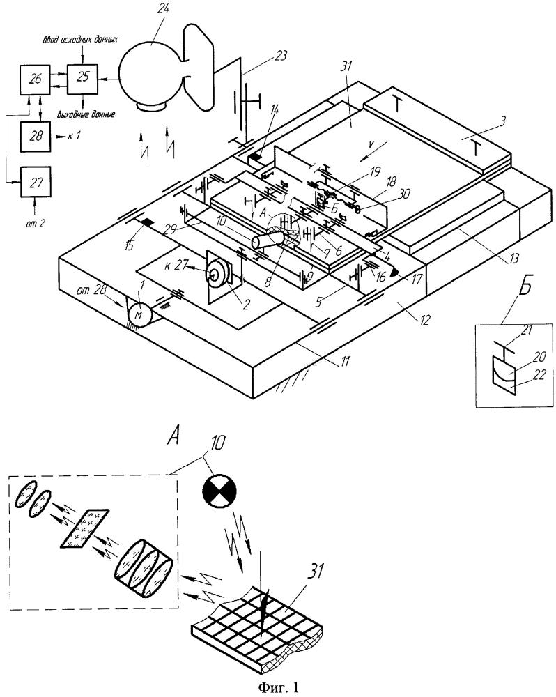 Оптоэлектронное устройство для оценки параметров раздвигаемости нитей текстильных материалов
