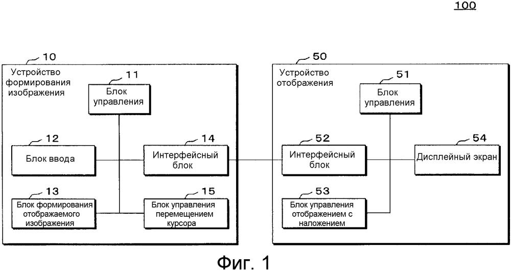 Способ управления перемещением курсора, компьютерная программа, устройство управления перемещением курсора и система визуального представления изображения