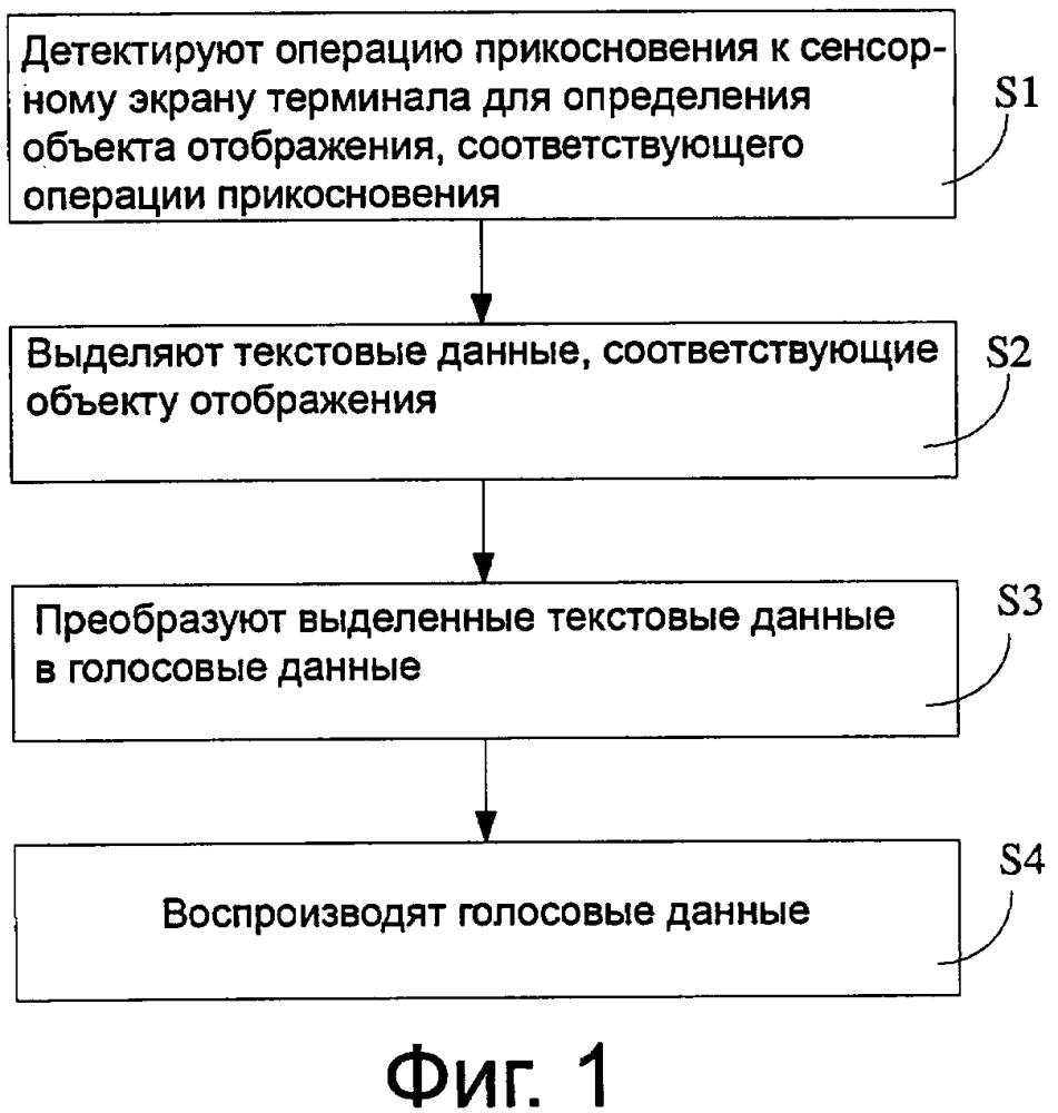 Терминал и способ чтения на основе терминала