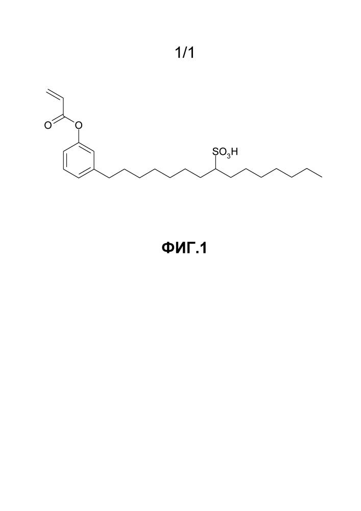 Способ получения полимерной эмульсии на основе биомассы