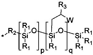Блокирующая уф-излучение силикон-гидрогелевая композиция и силикон-гидрогелевая контактная линза на ее основе