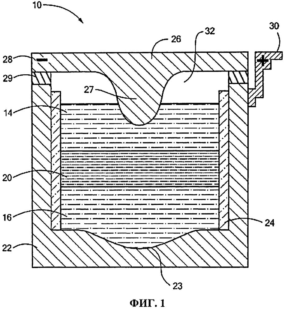 Аккумулятор на основе ионов щелочного металла с биметаллическим электродом