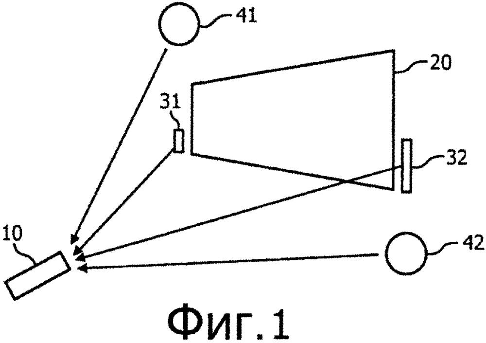 Оценка признаков управления от устройства дистанционного управления с камерой