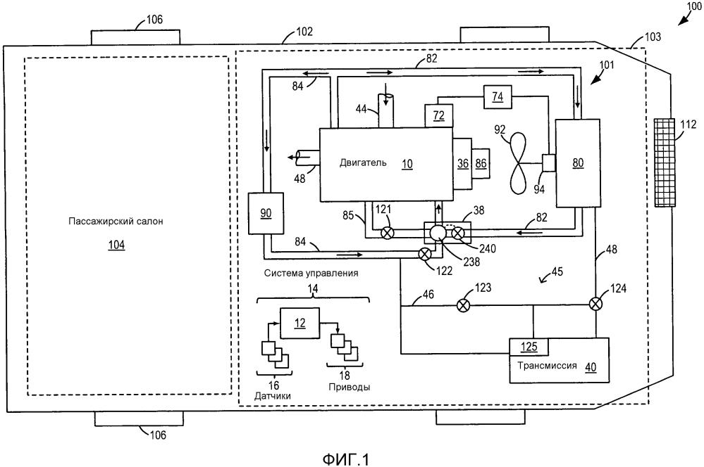 Способ диагностики системы охлаждения транспортного средства (варианты) и транспортное средство