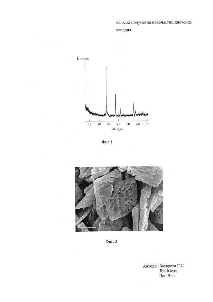 Способ получения наночастиц диоксида ванадия