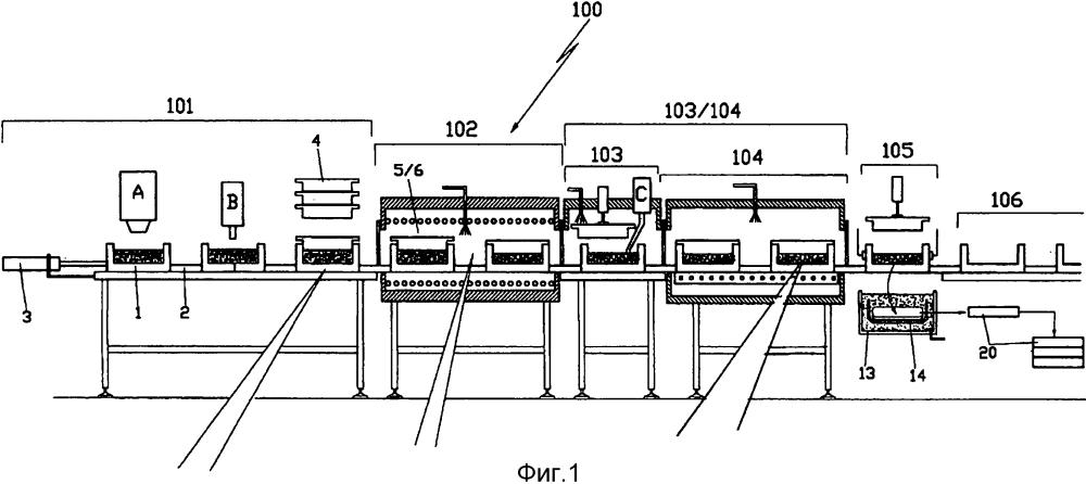 Машина для формирования металлических болванок