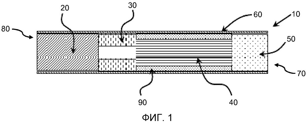 Генерирующее аэрозоль изделие для использования с аэрозольгенерирующим устройством