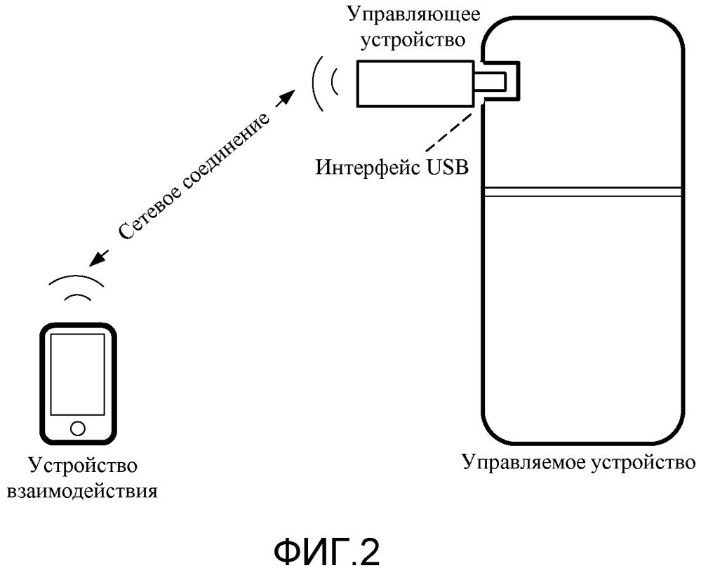 Способ, аппарат и система для интеллектуального управления устройством и самонастраиваемое устройство